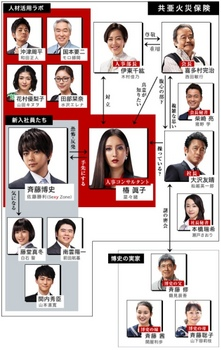 missデビル_相関図.jpg